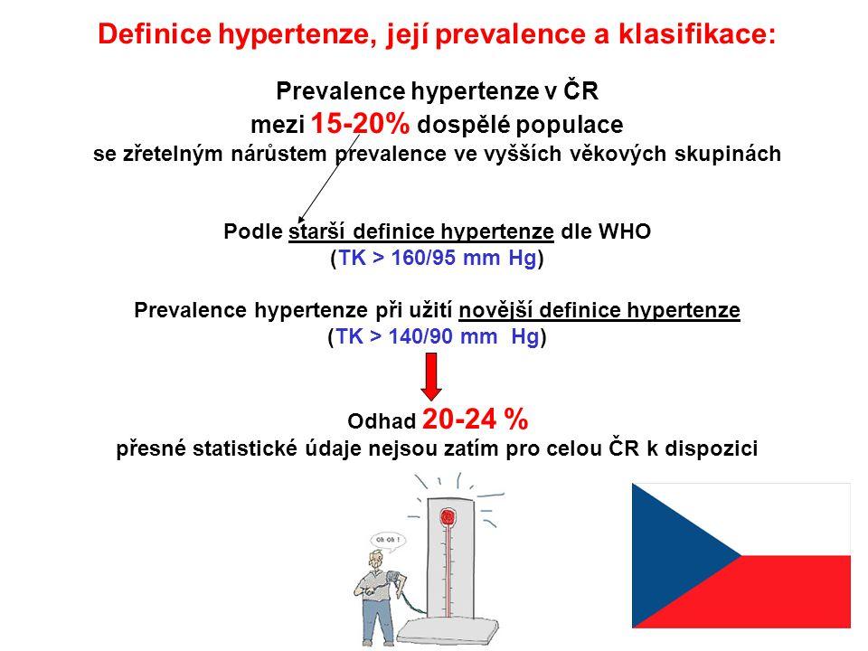 Definice hypertenze, její prevalence a klasifikace: