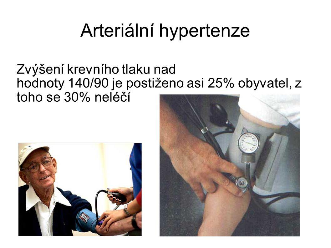 Arteriální hypertenze