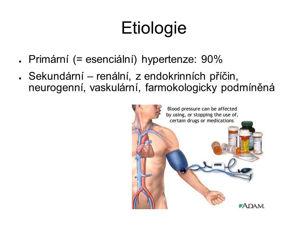 Etiologie Primární (= esenciální) hypertenze: 90%