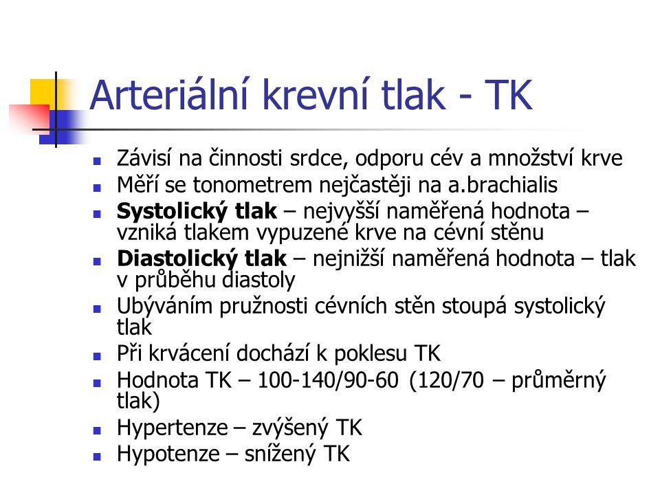 Arteriální krevní tlak - TK