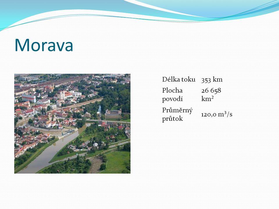 Morava Délka toku 353 km Plocha povodí 26 658 km² Průměrný průtok
