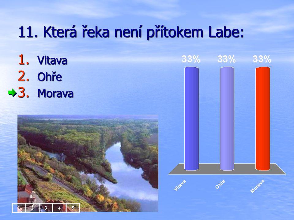 11. Která řeka není přítokem Labe: