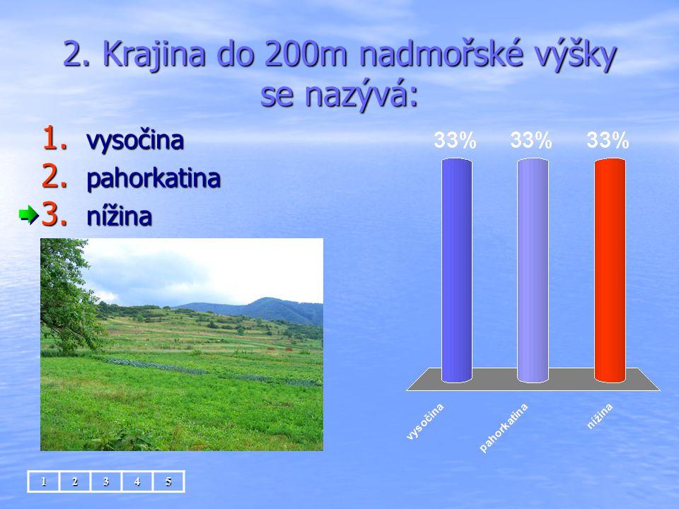 2. Krajina do 200m nadmořské výšky se nazývá: