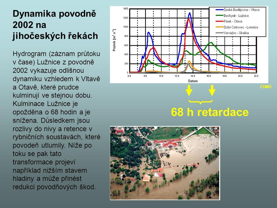 68 h retardace Dynamika povodně 2002 na jihočeských řekách