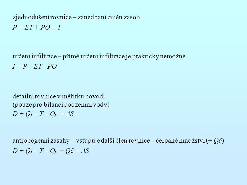 zjednodušení rovnice – zanedbání změn zásob