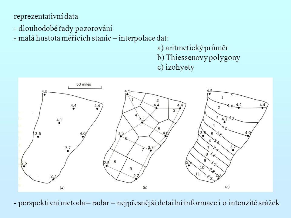 reprezentativní data - dlouhodobé řady pozorování. - malá hustota měřících stanic – interpolace dat: