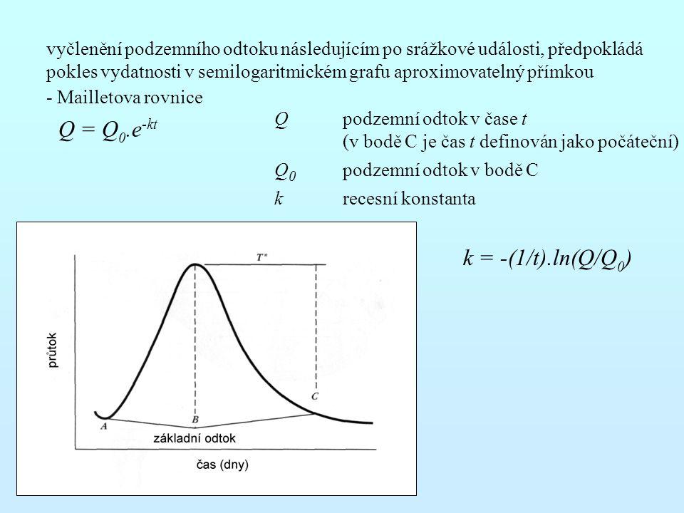 Q = Q0.e-kt k = -(1/t).ln(Q/Q0)