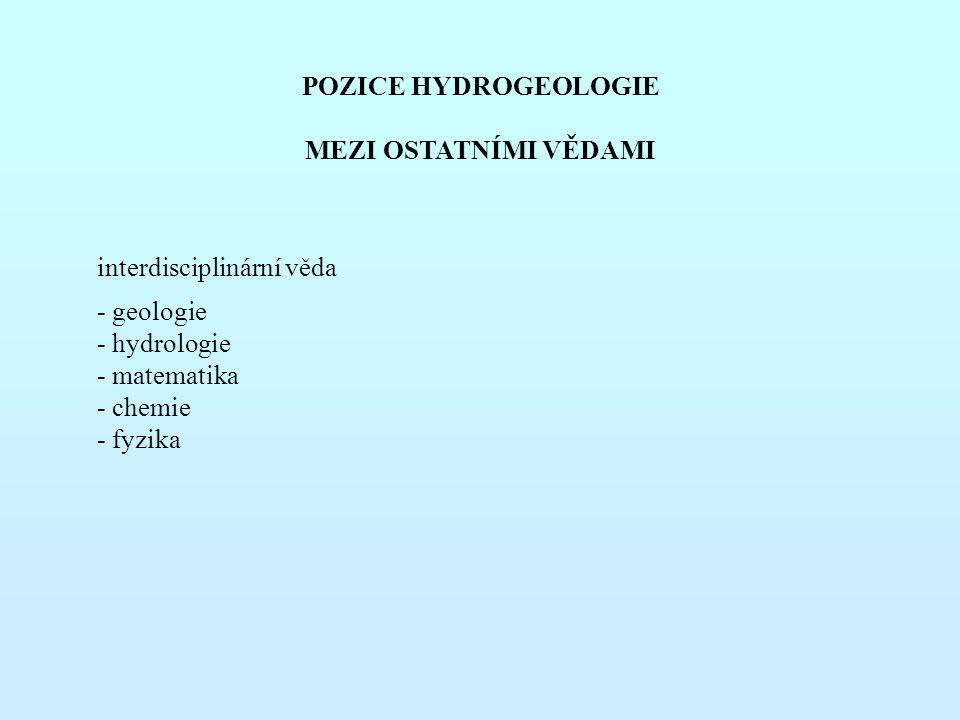 POZICE HYDROGEOLOGIE MEZI OSTATNÍMI VĚDAMI. interdisciplinární věda. - geologie. - hydrologie. - matematika.