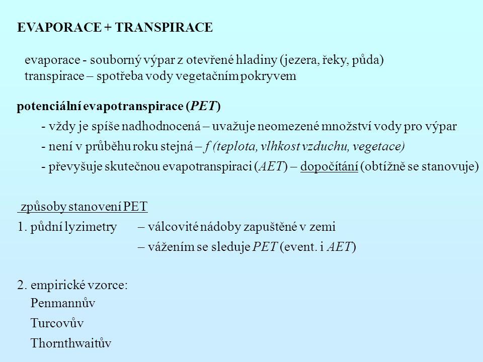 EVAPORACE + TRANSPIRACE