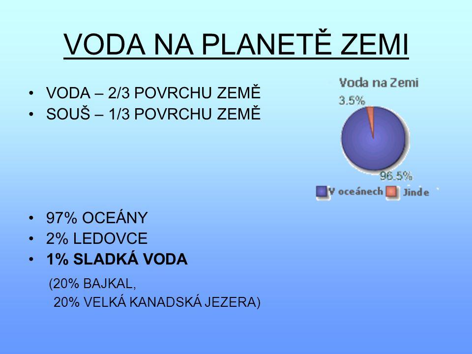 VODA NA PLANETĚ ZEMI (20% BAJKAL, VODA – 2/3 POVRCHU ZEMĚ