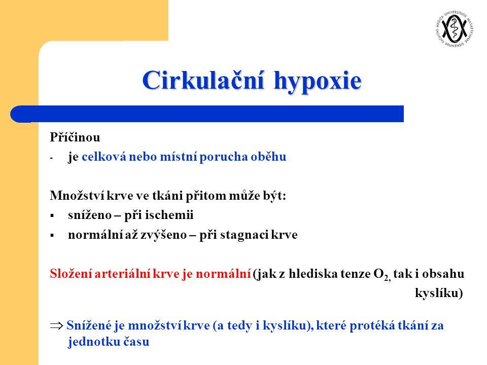 Cirkulační hypoxie Příčinou je celková nebo místní porucha oběhu