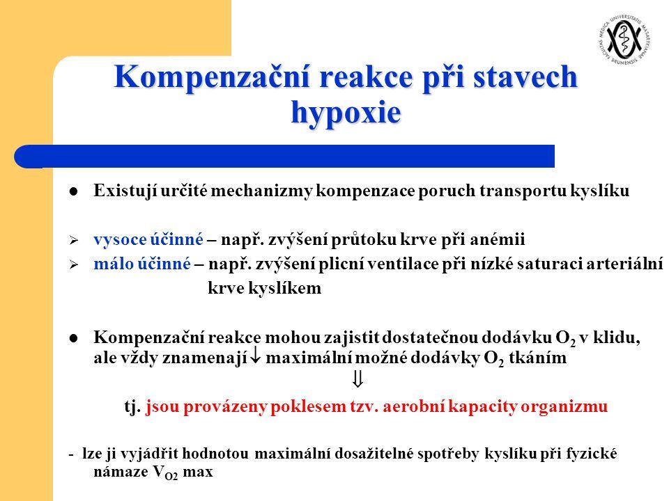 Kompenzační reakce při stavech hypoxie