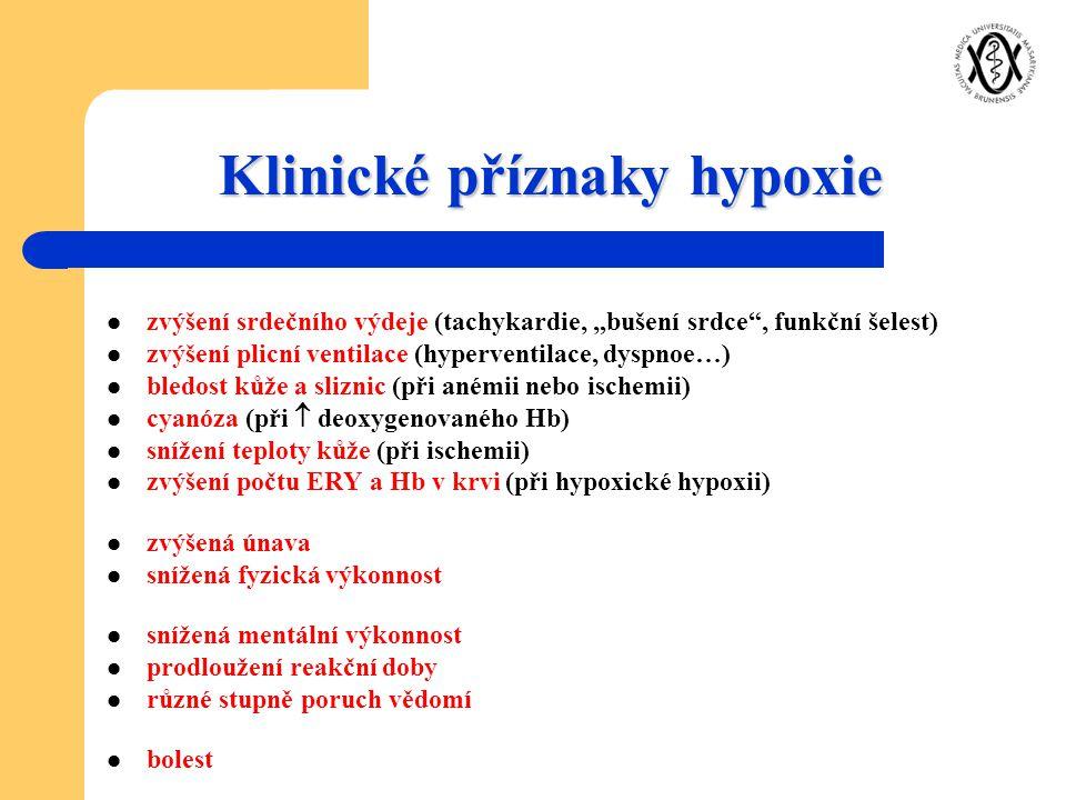 Klinické příznaky hypoxie