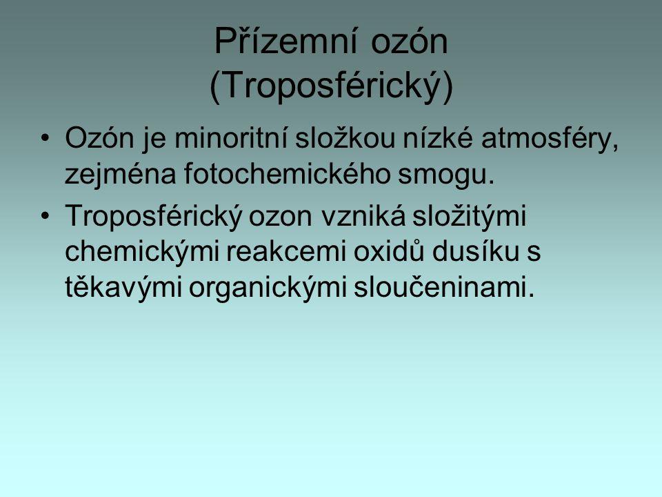 Přízemní ozón (Troposférický)