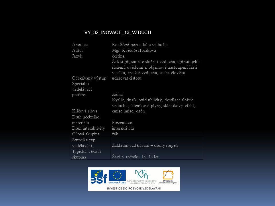 VY_32_INOVACE_13_VZDUCH Anotace. Rozšíření poznatků o vzduchu. Autor. Mgr. Květuše Horáková. Jazyk.