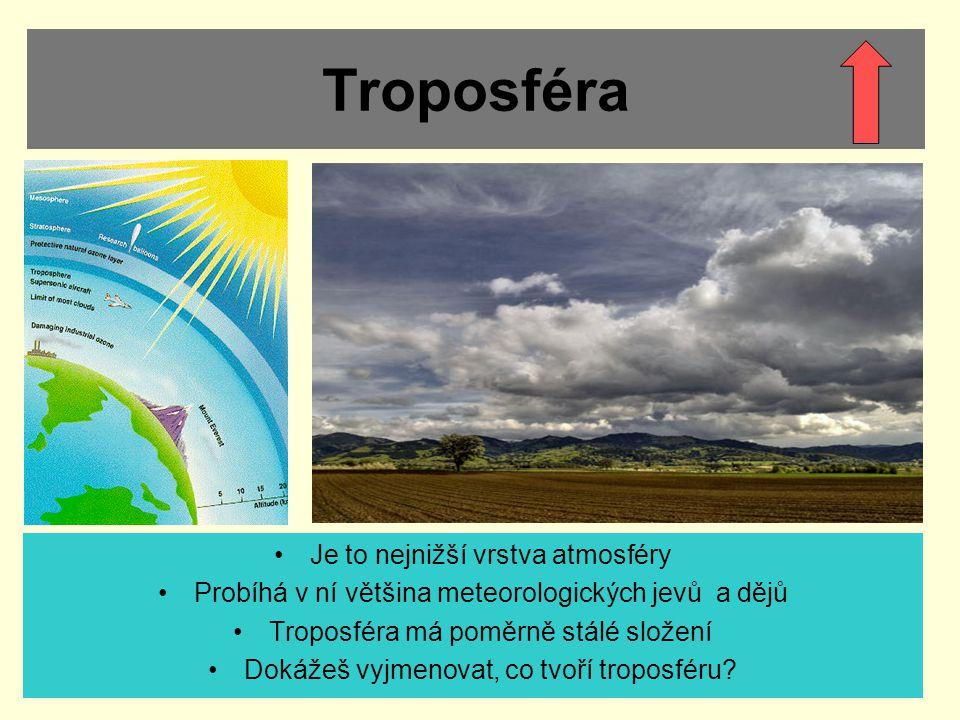 Troposféra Je to nejnižší vrstva atmosféry