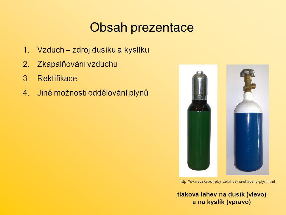 tlaková lahev na dusík (vlevo) a na kyslík (vpravo)