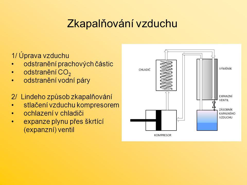 Zkapalňování vzduchu 1/ Úprava vzduchu odstranění prachových částic