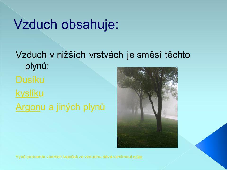Vzduch obsahuje: Vzduch v nižších vrstvách je směsí těchto plynů: