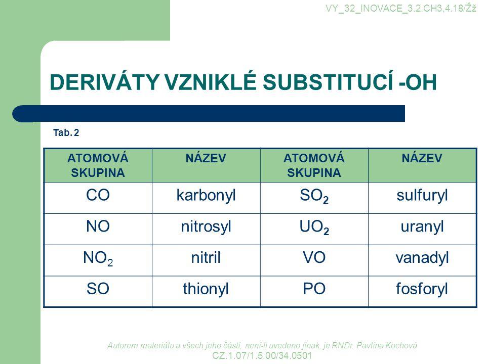 DERIVÁTY VZNIKLÉ SUBSTITUCÍ -OH