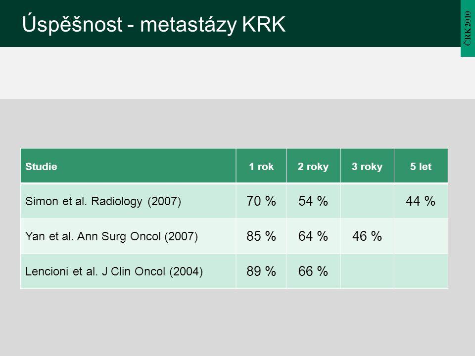 Úspěšnost - metastázy KRK
