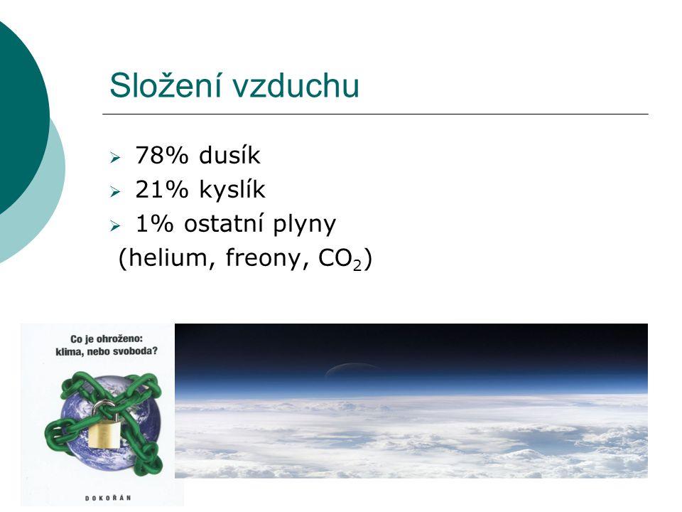 Složení vzduchu 78% dusík 21% kyslík 1% ostatní plyny