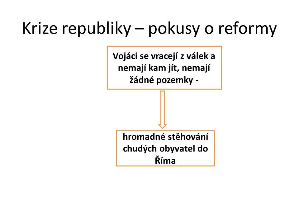 Krize republiky – pokusy o reformy