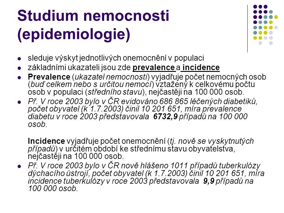 Studium nemocnosti (epidemiologie)