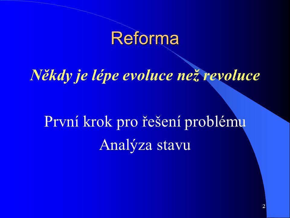 Reforma Někdy je lépe evoluce než revoluce První krok pro řešení problému Analýza stavu