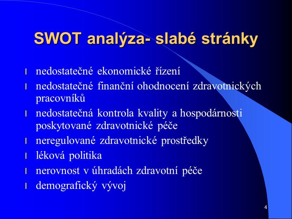 SWOT analýza- slabé stránky