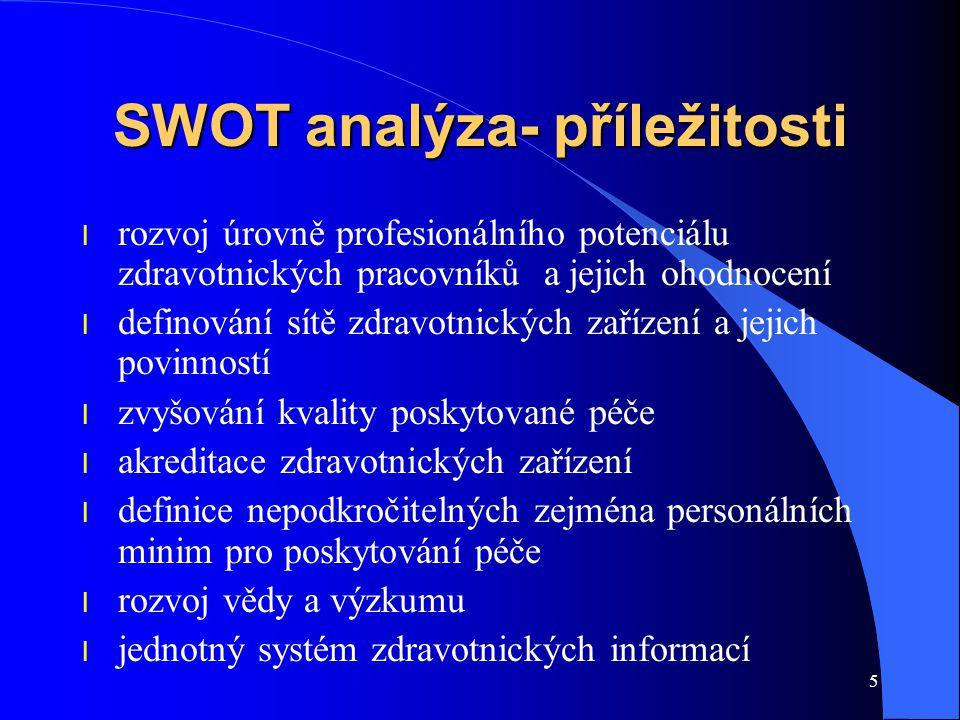 SWOT analýza- příležitosti