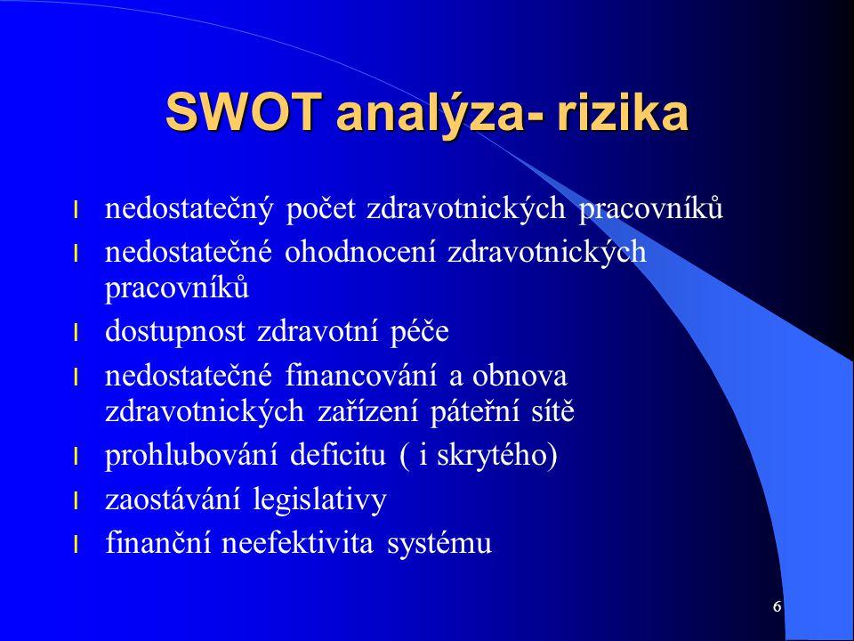 SWOT analýza- rizika nedostatečný počet zdravotnických pracovníků