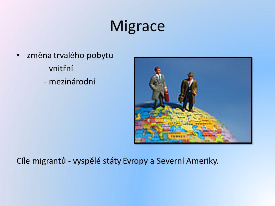 Migrace změna trvalého pobytu - vnitřní - mezinárodní