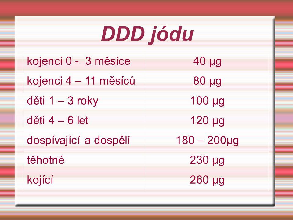 DDD jódu kojenci 0 - 3 měsíce 40 µg kojenci 4 – 11 měsíců 80 µg