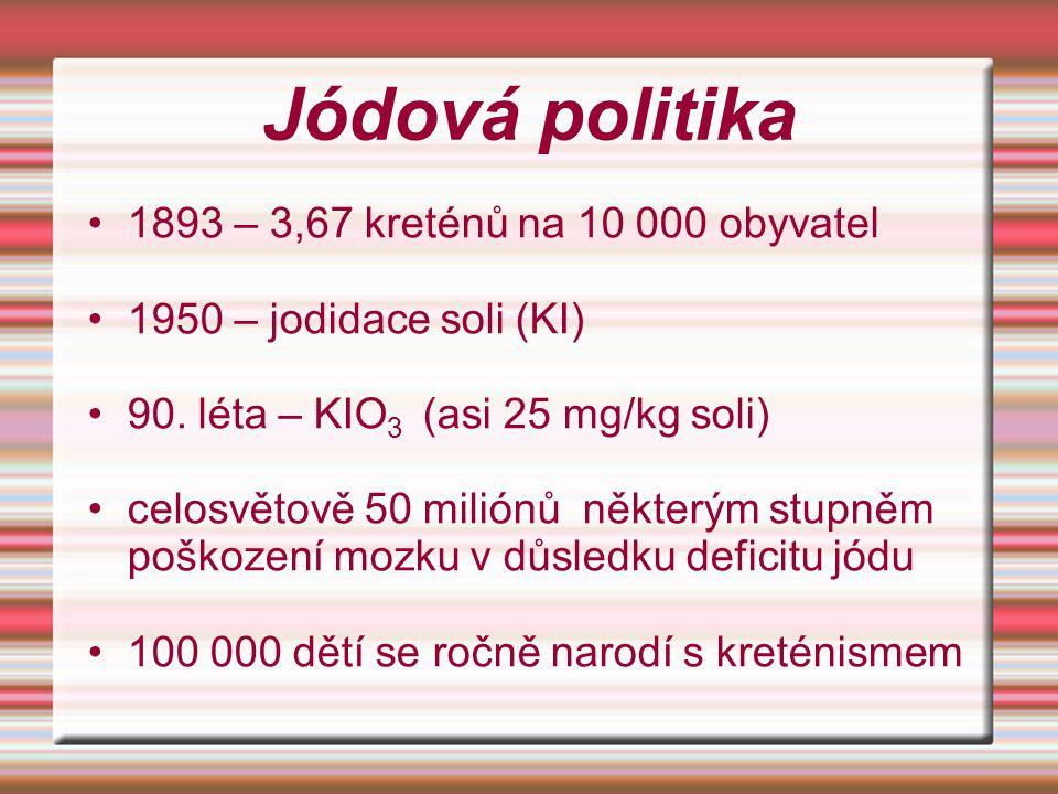 Jódová politika 1893 – 3,67 kreténů na 10 000 obyvatel