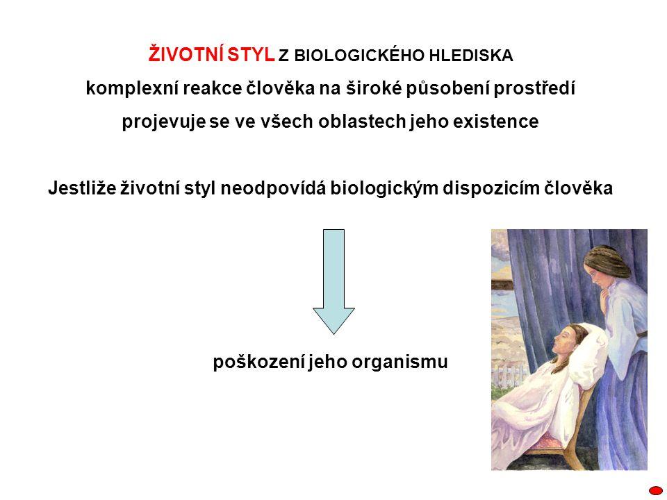ŽIVOTNÍ STYL Z BIOLOGICKÉHO HLEDISKA