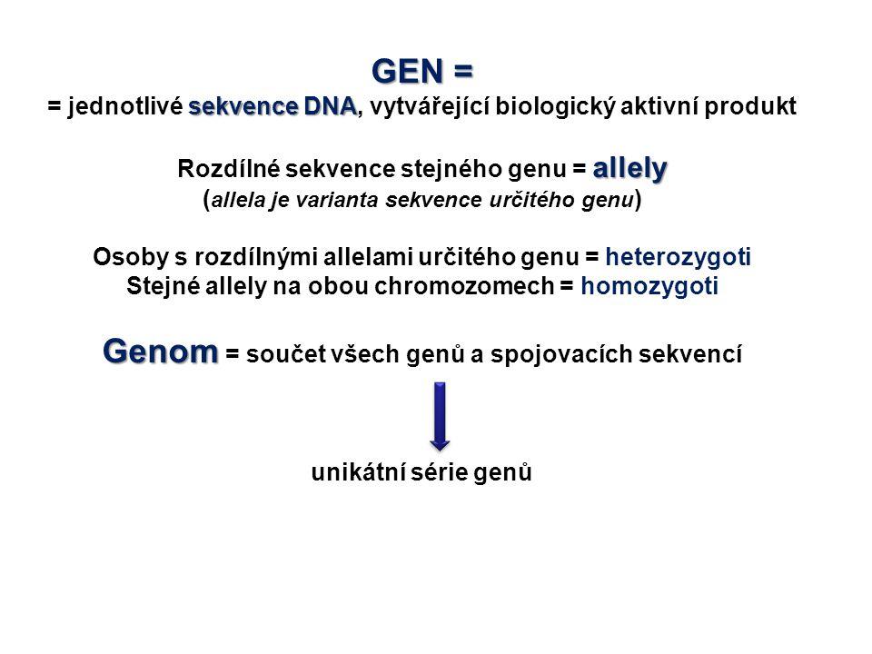 GEN = Genom = součet všech genů a spojovacích sekvencí