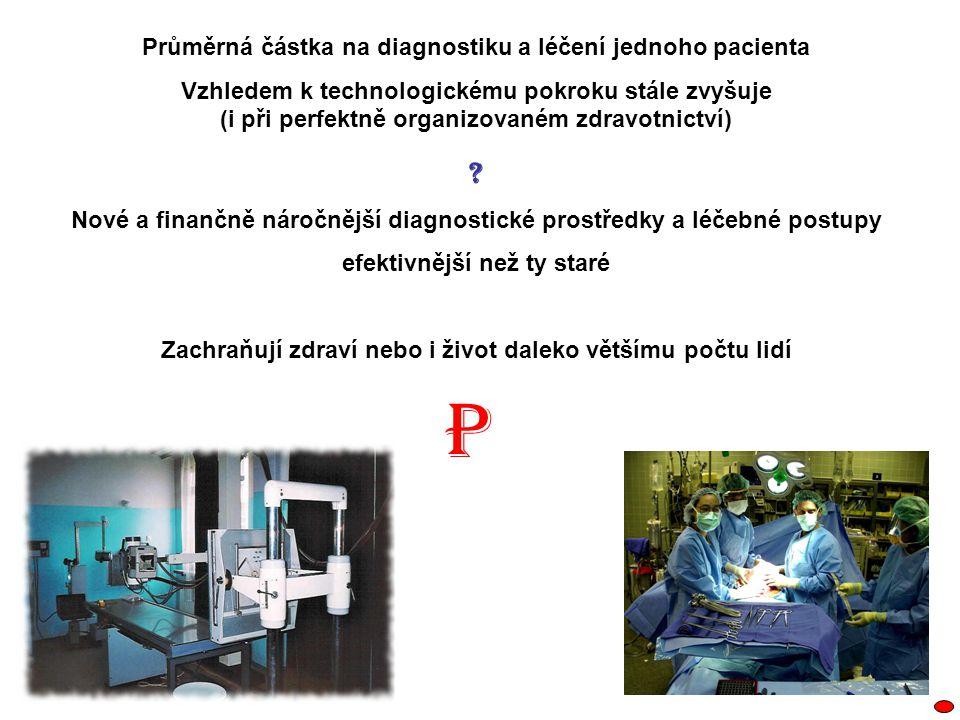 P Průměrná částka na diagnostiku a léčení jednoho pacienta