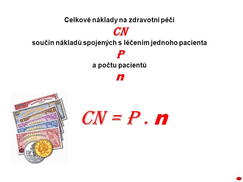 CN = P . n CN P n Celkové náklady na zdravotní péči