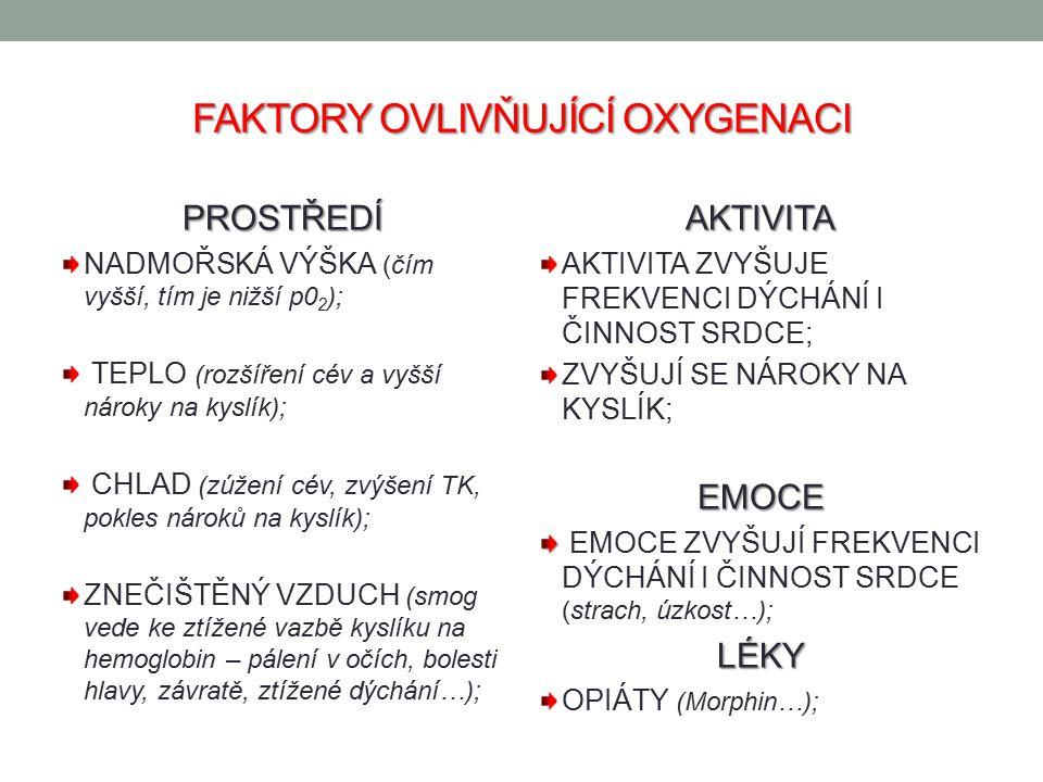 FAKTORY OVLIVŇUJÍCÍ OXYGENACI