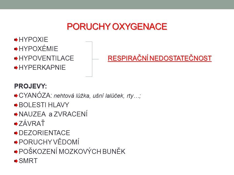 PORUCHY OXYGENACE HYPOXIE HYPOXÉMIE