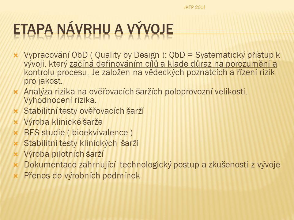 JKTP 2014 Etapa návrhu a vývoje.