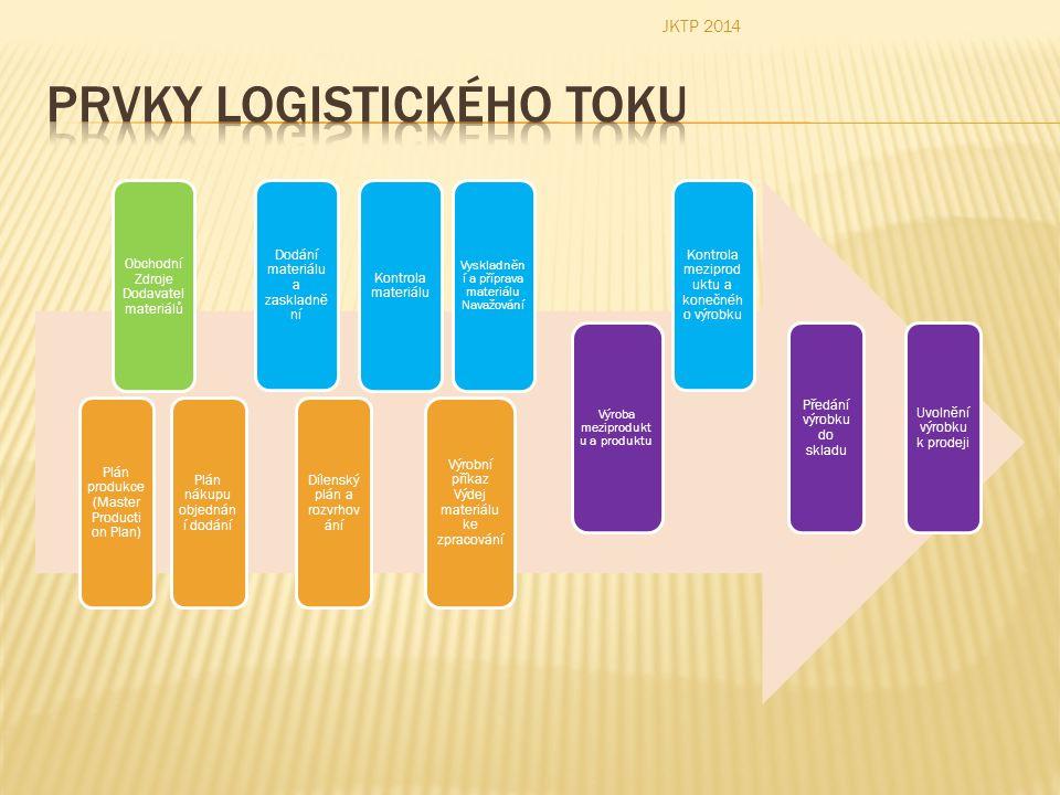 Prvky logistického toku