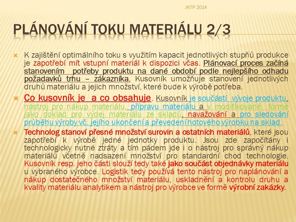 Plánování toku materiálu 2/3