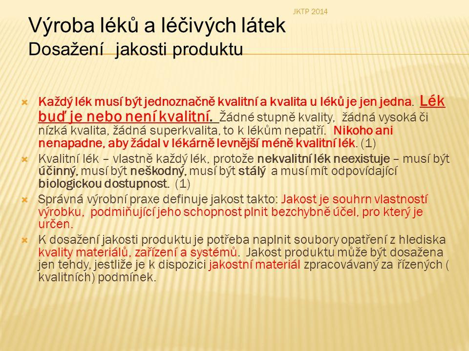 Výroba léků a léčivých látek Dosažení jakosti produktu