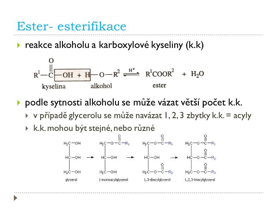 Ester- esterifikace reakce alkoholu a karboxylové kyseliny (k.k)