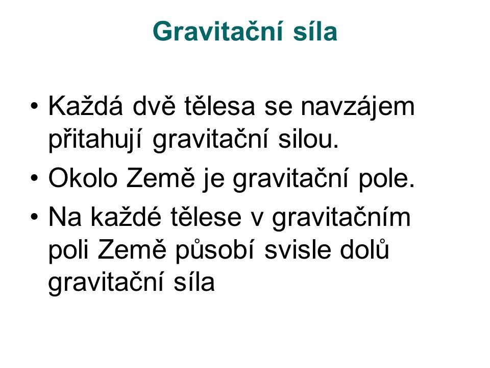 Gravitační síla Každá dvě tělesa se navzájem přitahují gravitační silou. Okolo Země je gravitační pole.