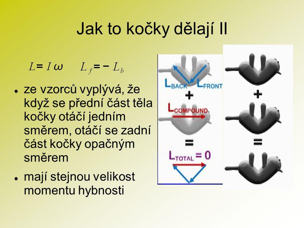 Jak to kočky dělají II ze vzorců vyplývá, že když se přední část těla kočky otáčí jedním směrem, otáčí se zadní část kočky opačným směrem.