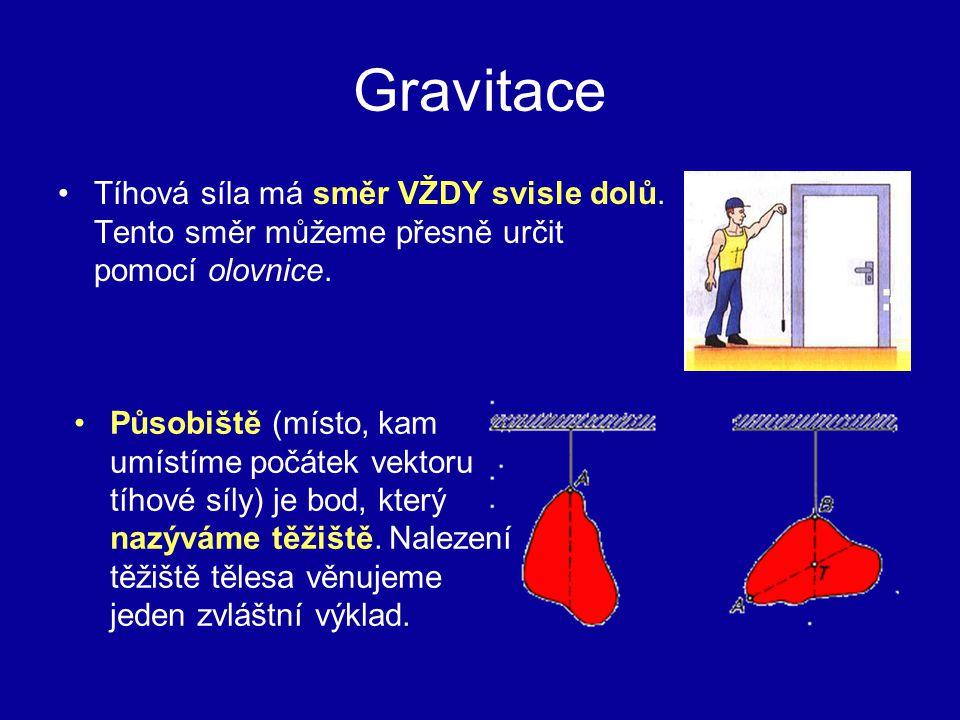 Gravitace Tíhová síla má směr VŽDY svisle dolů. Tento směr můžeme přesně určit pomocí olovnice.