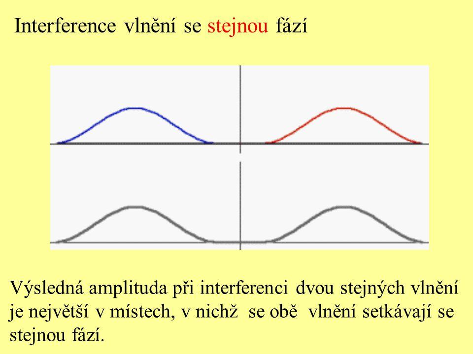 Interference vlnění se stejnou fází